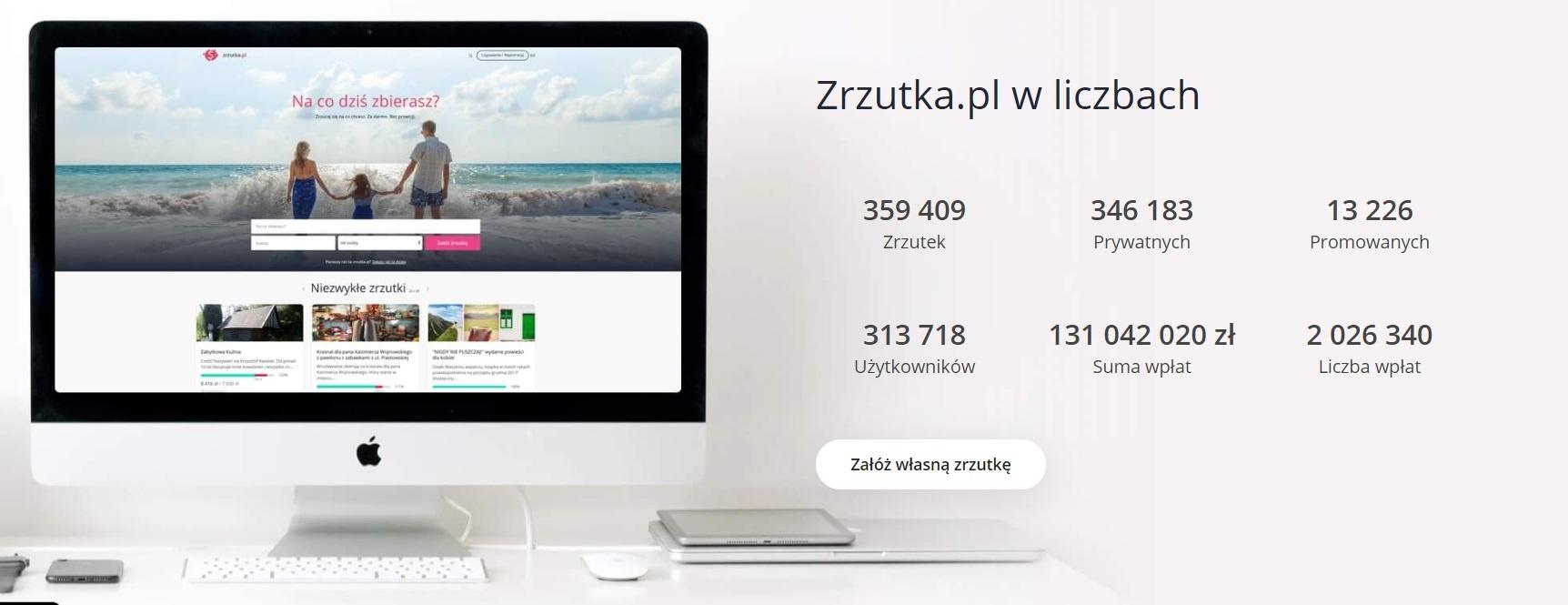 Zrzutka_100M
