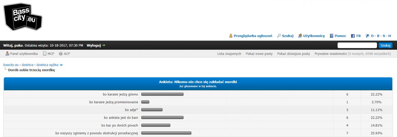 Roczna opłata za serwer basscity.eu