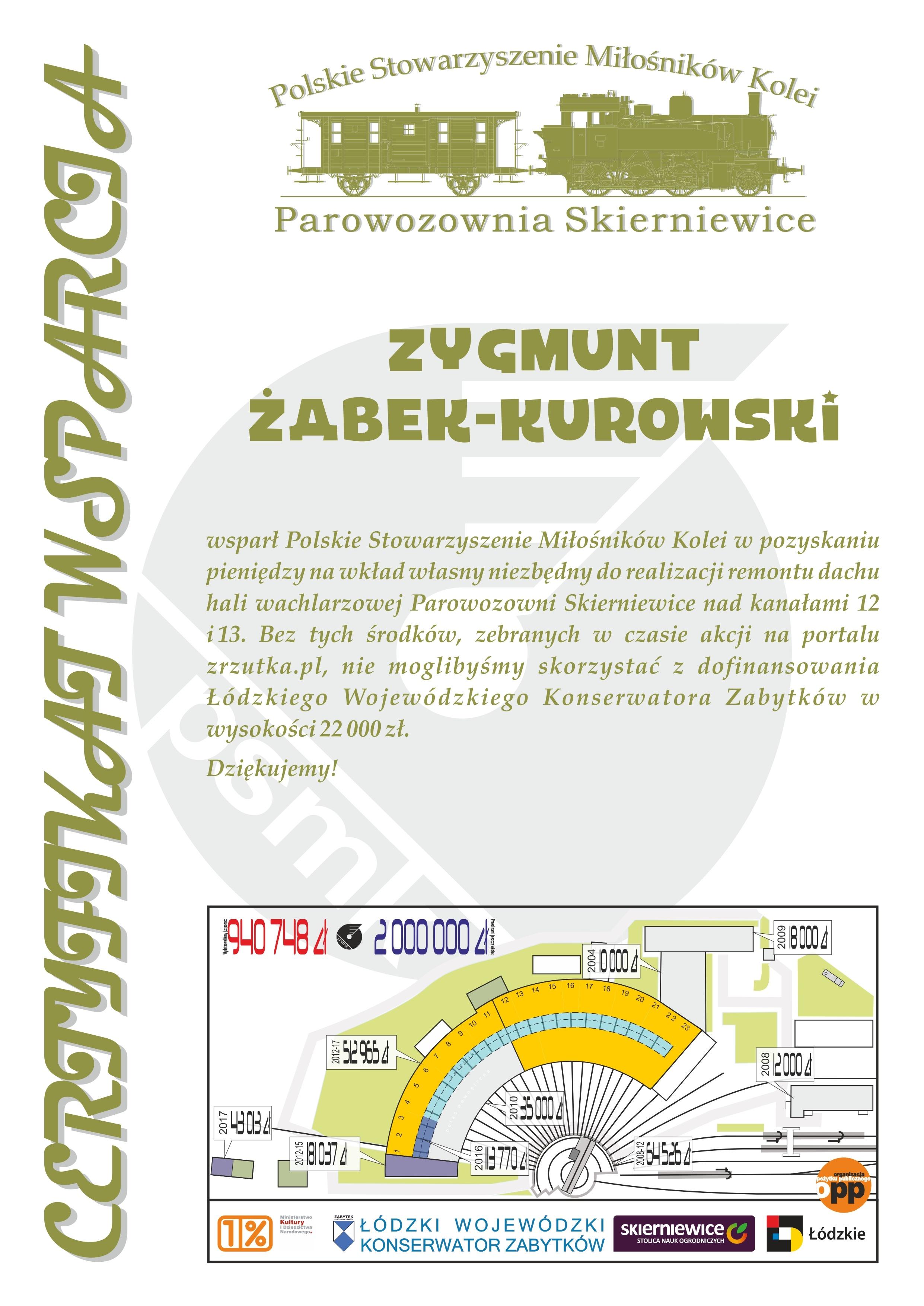 Certyfikat do powieszania na honorowym miejscu ;-).