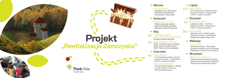 """Bitwa o Myślenice 6 VII i rewitalizacja """"Zamczyska"""" z XIV w."""